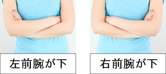 腕の組み方